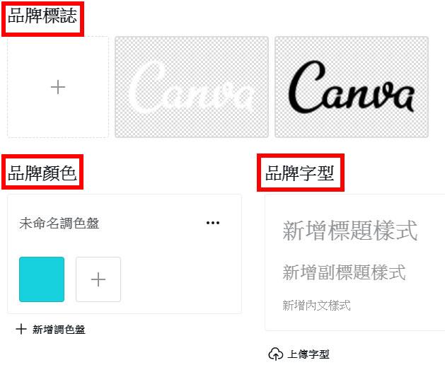 canva 設計自己的logo