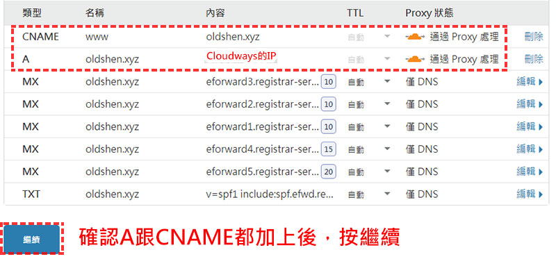 cloudflare DNS驗證