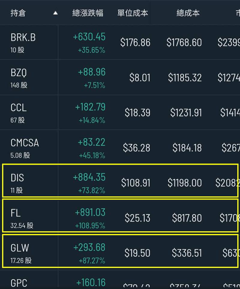 美股價值投資-1