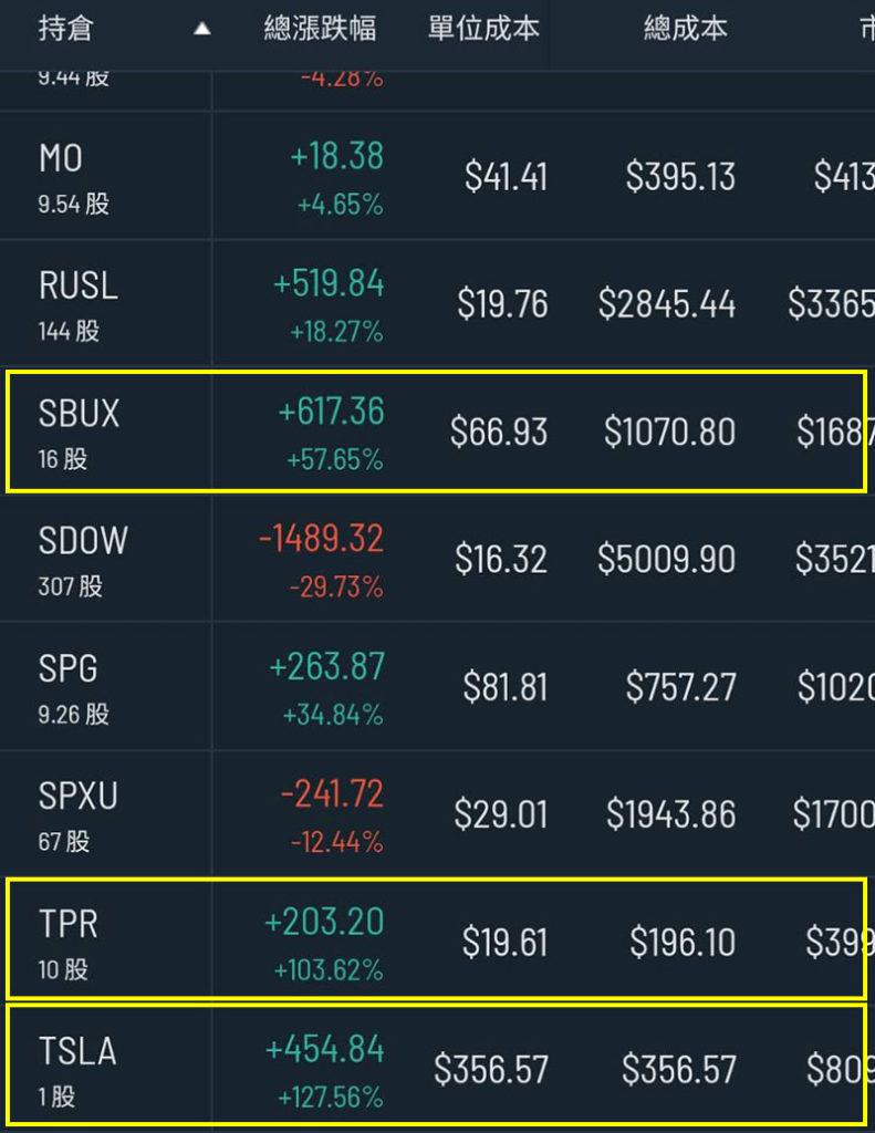 美股價值投資-2
