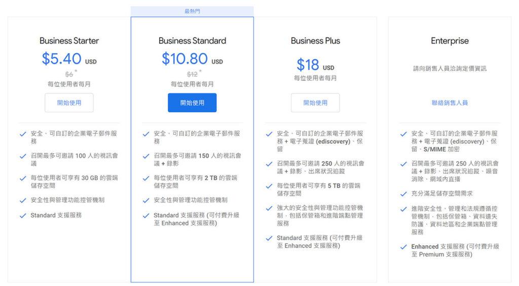 google workplace價格