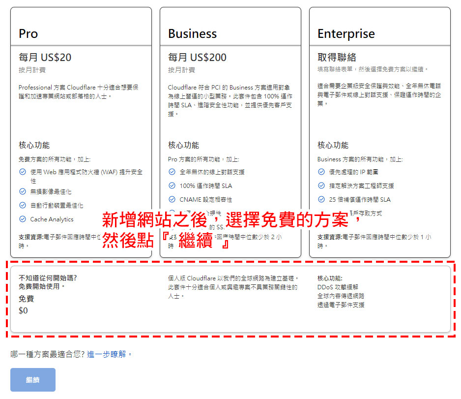 cloudflare價格方案