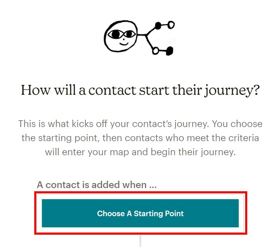顧客旅程 : 自動化行銷