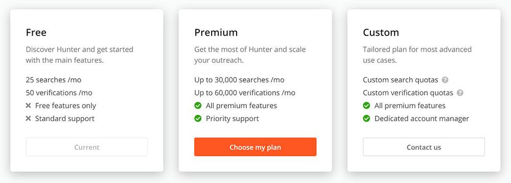 名單搜尋工具 Hunter.io